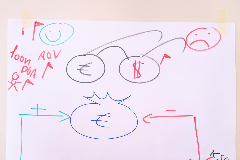 De Voordelen Van Een Cursus Financieel Management